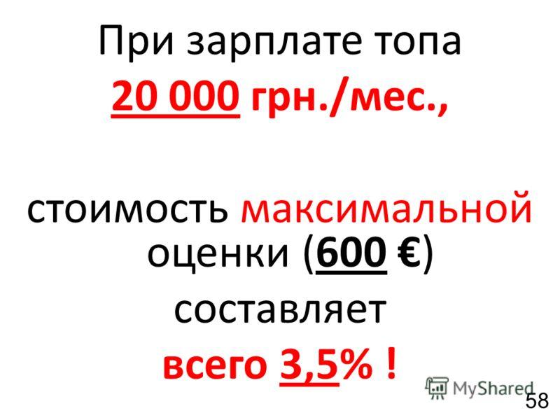 При зарплате топа 20 000 грн./мес., стоимость максимальной оценки (600 ) составляет всего 3,5% ! 58