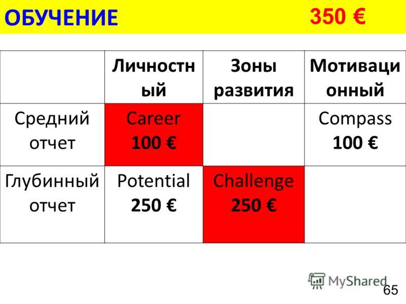 ОБУЧЕНИЕ Личностн ый Зоны развития Мотиваци онный Средний отчет Career 100 Compass 100 Глубинный отчет Potential 250 Challenge 250 350 65