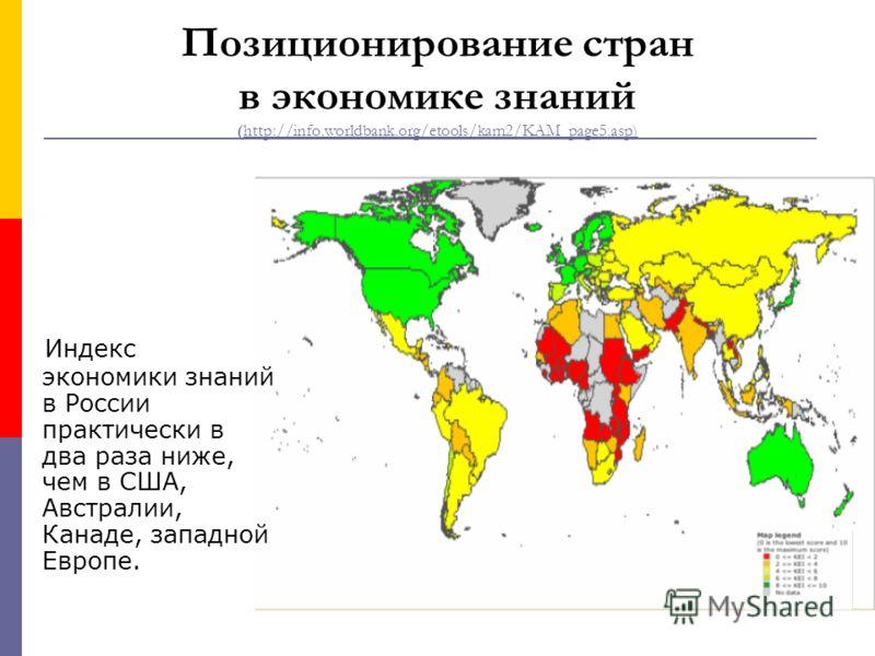 Позиционирование стран в экономике знаний (http://info.worldbank.org/etools/kam2/KAM_page5.asp)http://info.worldbank.org/etools/kam2/KAM_page5.asp Индекс экономики знаний в России практически в два раза ниже, чем в США, Австралии, Канаде, западной Ев