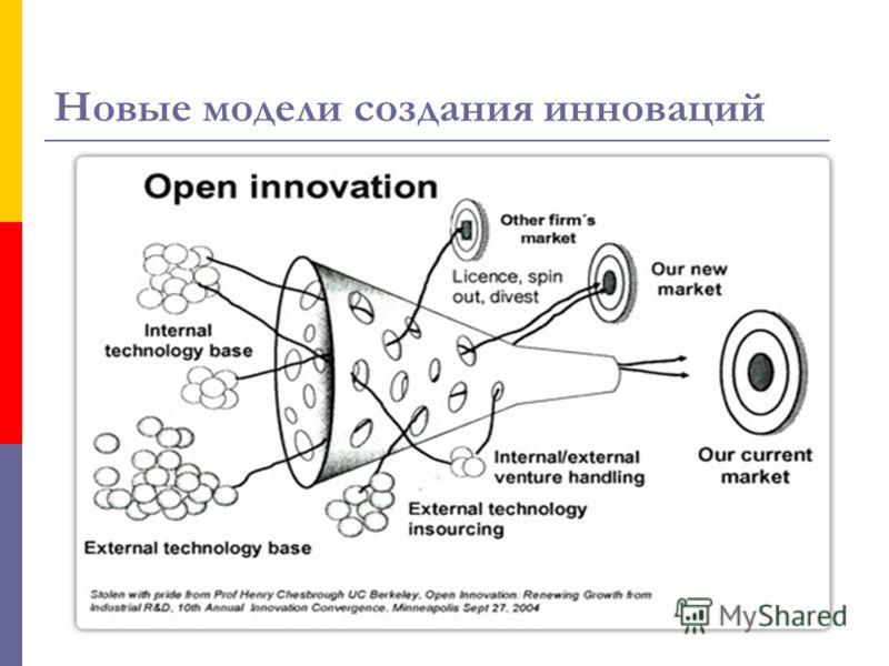 Новые модели создания инноваций