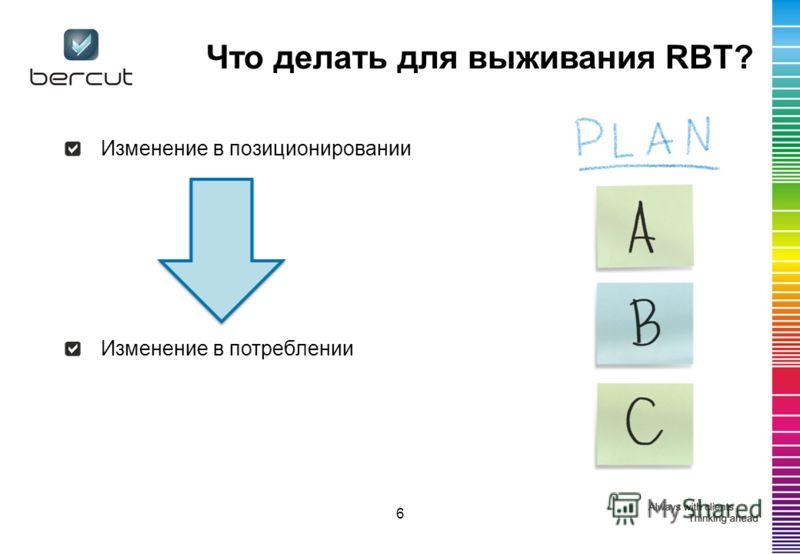 Что делать для выживания RBT? 6 Изменение в позиционировании Изменение в потреблении