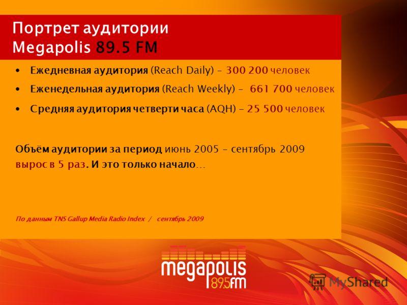 Портрет аудитории Megapolis 89.5 FM Ежедневная аудитория (Reach Daily) – 300 200 человек Еженедельная аудитория (Reach Weekly) – 661 700 человек Средняя аудитория четверти часа (AQH) – 25 500 человек Объём аудитории за период июнь 2005 – сентябрь 200