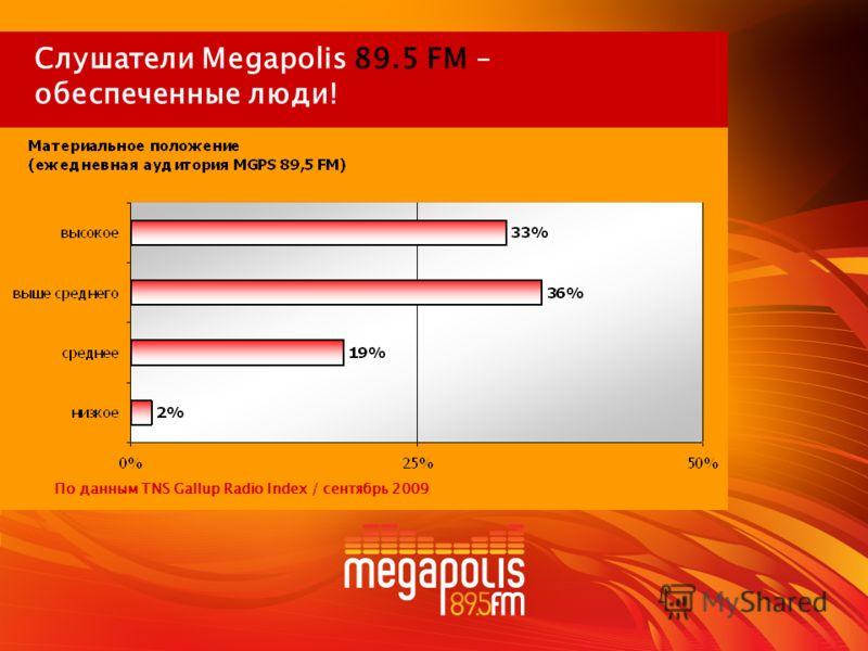 Слушатели Megapolis 89.5 FM – обеспеченные люди! По данным TNS Gallup Radio Index / сентябрь 2009