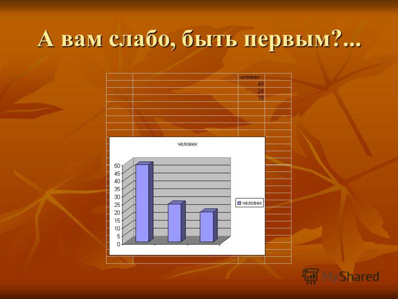 Аналитический метод исследования. Аналитический метод исследования – это анализ массива информации по какому – либо предмету. Аналитический метод исследования – это анализ массива информации по какому – либо предмету.