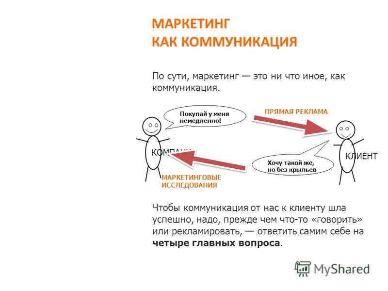 МАРКЕТИНГ КАК КОММУНИКАЦИЯ По сути, маркетинг это ни что иное, как коммуникация. Чтобы коммуникация от нас к клиенту шла успешно, надо, прежде чем что-то «говорить» или рекламировать, ответить самим себе на четыре главных вопроса. КОМПАНИЯ Покупай у