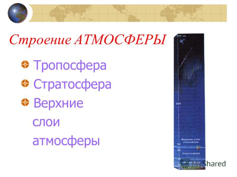 Географическая оболочка Литосфера + Гидросфера + Атмосфера + Биосфера