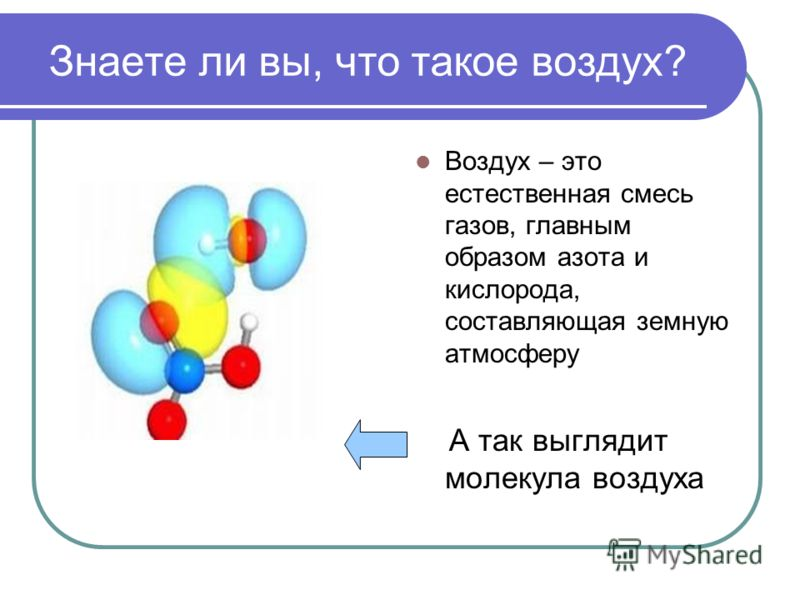 Знаете ли вы, что такое воздух? Воздух – это естественная смесь газов, главным образом азота и кислорода, составляющая земную атмосферу А так выглядит молекула воздуха