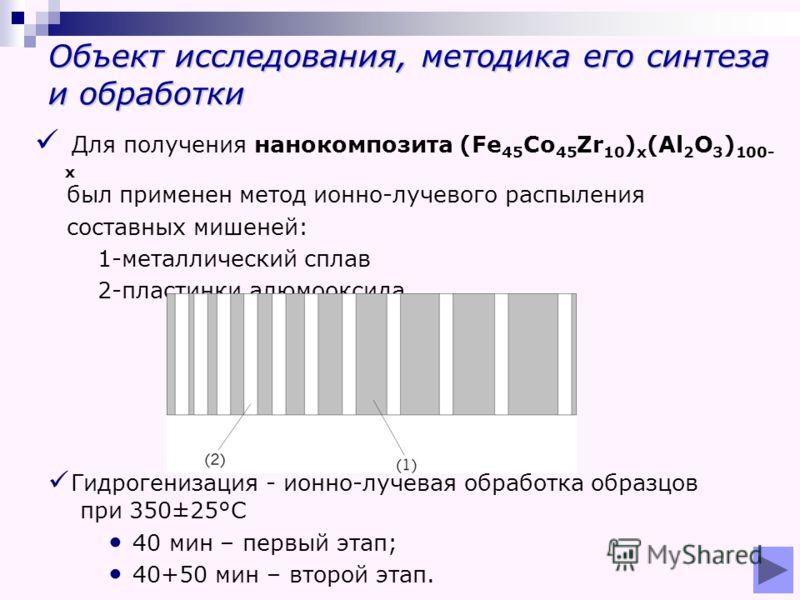 Объект исследования, методика его синтеза и обработки Для получения нанокомпозита (Fe 45 Co 45 Zr 10 ) x (Al 2 O 3 ) 100- x был применен метод ионно-лучевого распыления составных мишеней: 1-металлический сплав 2-пластинки алюмооксида Гидрогенизация -
