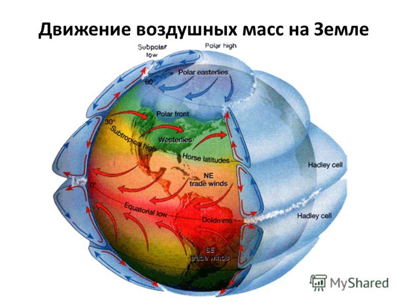 Движение воздушных масс на Земле