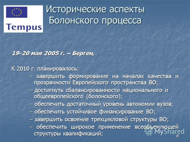 88 19-20 мая 2005 г. – Берген, К 2010 г. планировалось: – завершить формирование на началах качества и прозрачности Европейского пространства ВО; – завершить формирование на началах качества и прозрачности Европейского пространства ВО; – достигнуть с