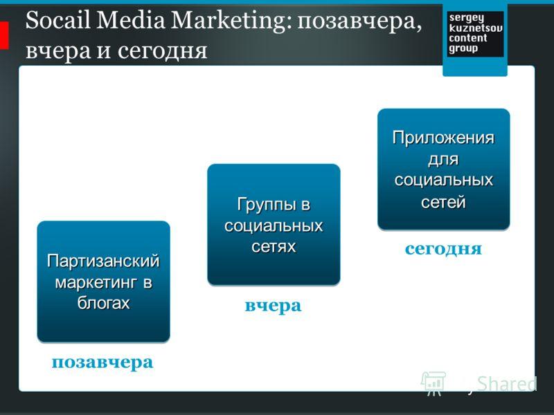 Socail Media Marketing: позавчера, вчера и сегодня Партизанский маркетинг в блогах Группы в социальных сетях Приложения для социальных сетей позавчера вчера сегодня