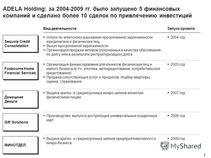 0 Группа компаний ADELA Holding – опыт в привлечение инвестиций в МФО Конференция РМЦ 17 ноября 2009 года