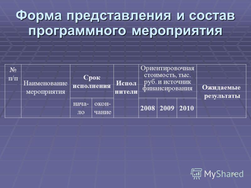 96 Форма представления и состав программного мероприятия п/п Наименование мероприятия Срок исполнения Испол нители Ориентировочная стоимость, тыс. руб. и источник финансирования Ожидаемые результаты нача- ло окон- чание 200820092010