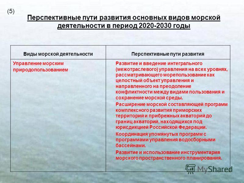 19 (5) Перспективные пути развития основных видов морской деятельности в период 2020-2030 годы Виды морской деятельностиПерспективные пути развития Управление морским природопользованием Развитие и введение интегрального (межотраслевого) управления н