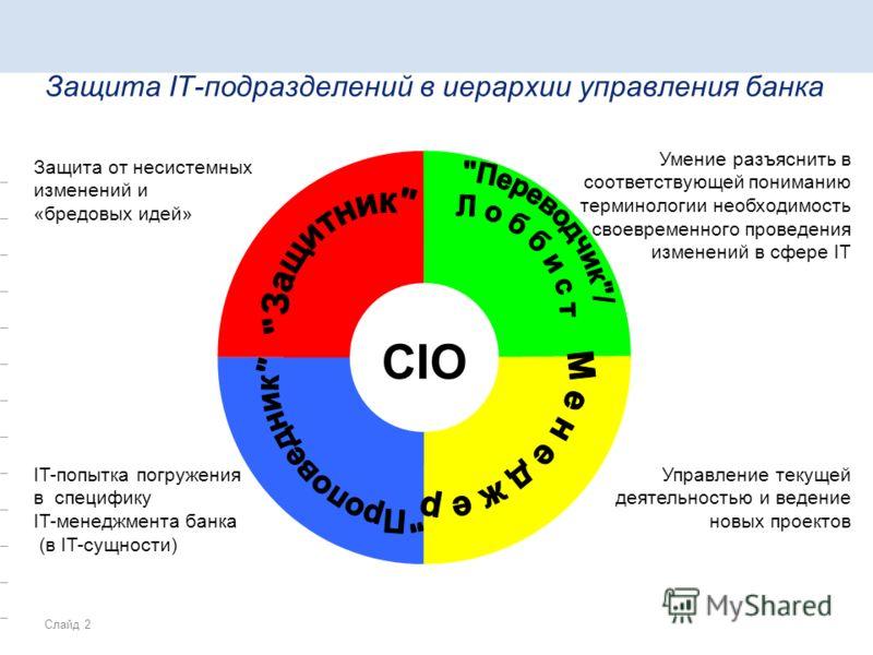 Слайд 2 ©ВТБ 2006 Защита IT-подразделений в иерархии управления банка CIO Защита от несистемных изменений и «бредовых идей» IT-попытка погружения в специфику IT-менеджмента банка (в IT-сущности) Умение разъяснить в соответствующей пониманию терминоло