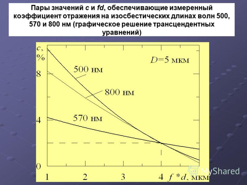 Пары значений c и fd, обеспечивающие измеренный коэффициент отражения на изосбестических длинах волн 500, 570 и 800 нм (графическое решение трансцендентных уравнений)