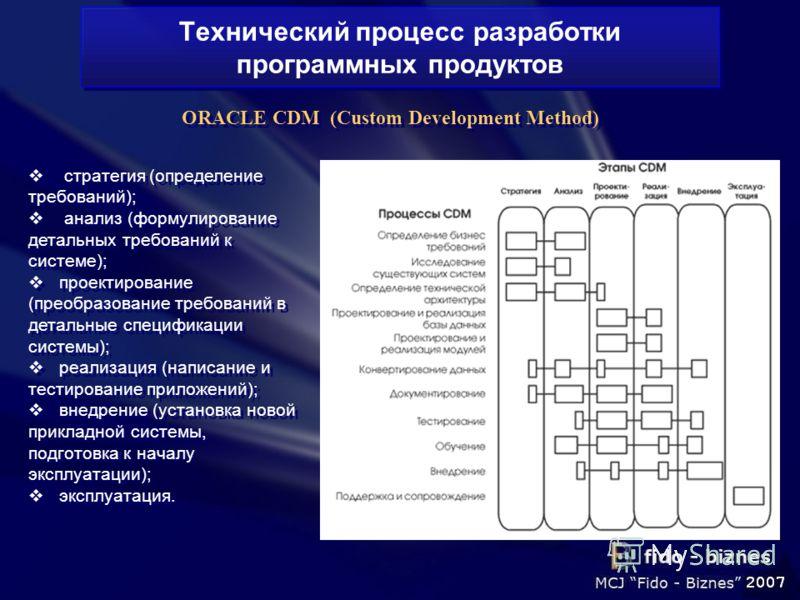 Технический процесс разработки программных продуктов ORACLE CDM (Custom Development Method) стратегия (определение требований); анализ (формулирование детальных требований к системе); проектирование (преобразование требований в детальные спецификации
