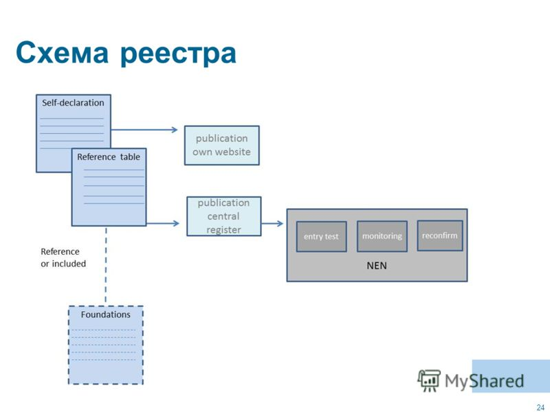 Схема реестра 24