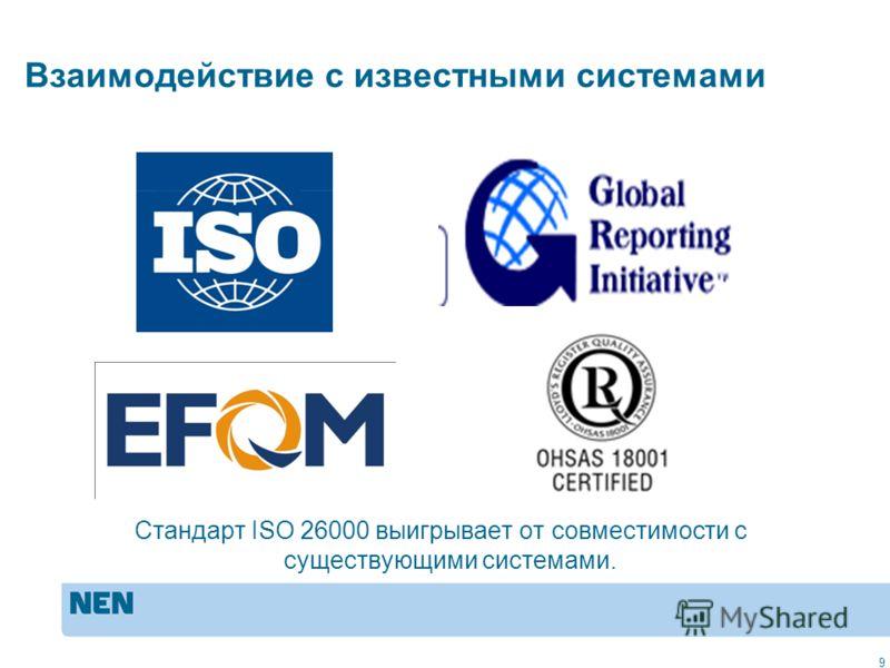 MVO in de praktijk: ISO 260009 Взаимодействие с известными системами Стандарт ISO 26000 выигрывает от совместимости с существующими системами. 9