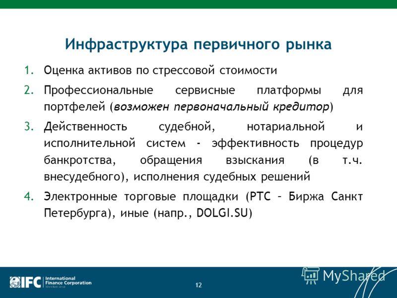 Инфраструктура первичного рынка 1.Оценка активов по стрессовой стоимости 2.Профессиональные сервисные платформы для портфелей (возможен первоначальный кредитор) 3.Действенность судебной, нотариальной и исполнительной систем - эффективность процедур б