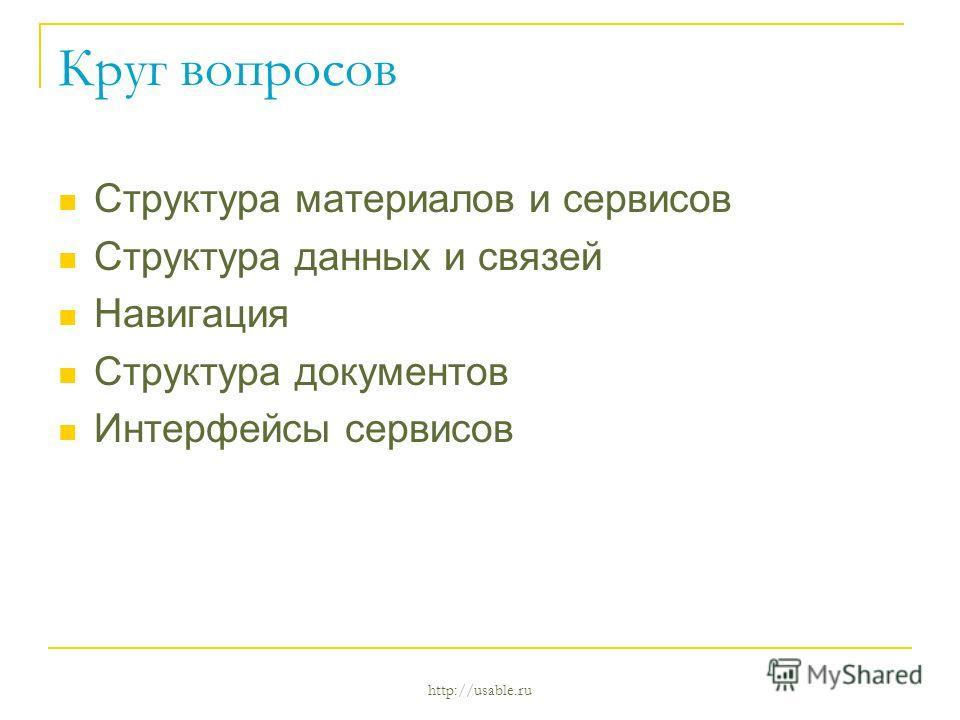 http://usable.ru Круг вопросов Структура материалов и сервисов Структура данных и связей Навигация Структура документов Интерфейсы сервисов
