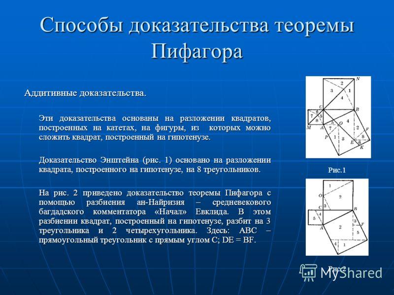 Способы доказательства теоремы Пифагора Аддитивные доказательства. Эти доказательства основаны на разложении квадратов, построенных на катетах, на фигуры, из которых можно сложить квадрат, построенный на гипотенузе. Доказательство Энштейна (рис. 1) о