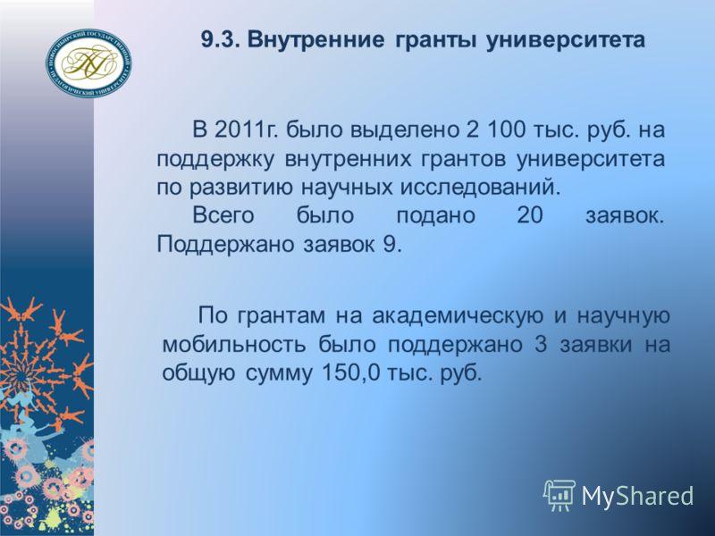 9.3. Внутренние гранты университета В 2011г. было выделено 2 100 тыс. руб. на поддержку внутренних грантов университета по развитию научных исследований. Всего было подано 20 заявок. Поддержано заявок 9. По грантам на академическую и научную мобильно