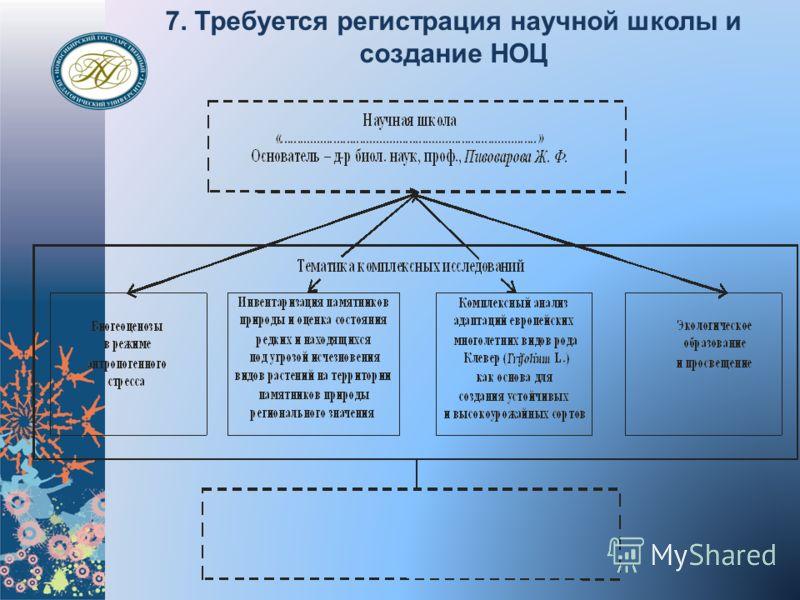 7. Требуется регистрация научной школы и создание НОЦ