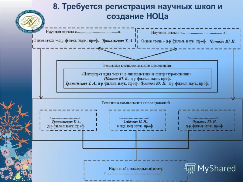 8. Требуется регистрация научных школ и создание НОЦа