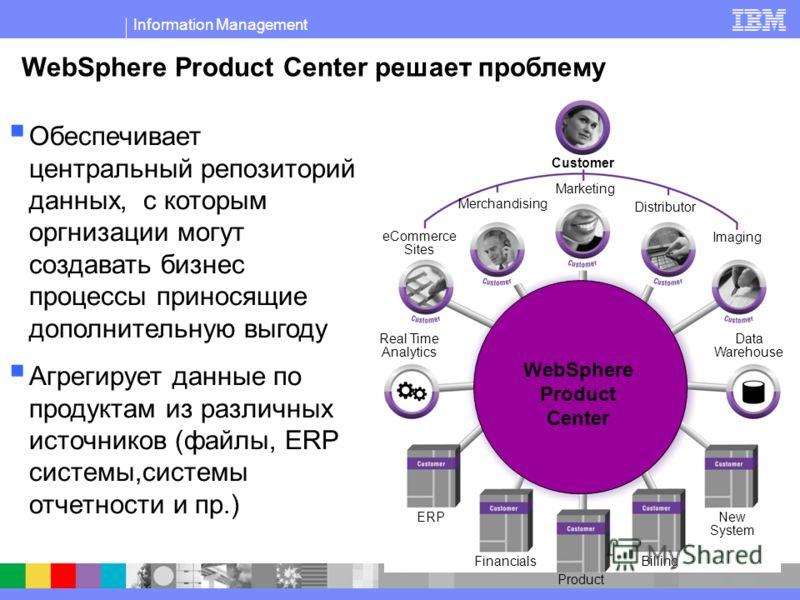 Information Management WebSphere Product Center решает проблему Обеспечивает центральный репозиторий данных, с которым оргнизации могут создавать бизнес процессы приносящие дополнительную выгоду Агрегирует данные по продуктам из различных источников