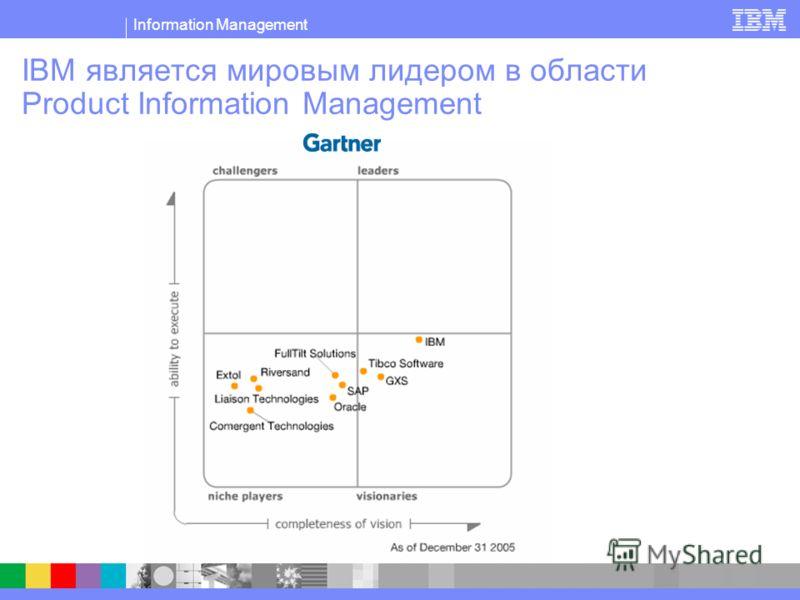 Information Management IBM является мировым лидером в области Product Information Management