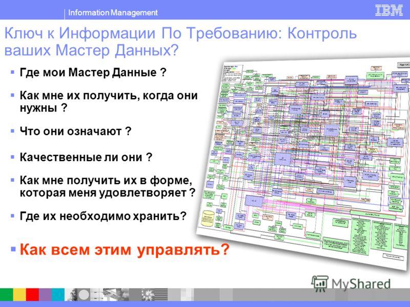 Information Management Ключ к Информации По Требованию: Контроль ваших Мастер Данных? Где мои Мастер Данные ? Как мне их получить, когда они нужны ? Что они означают ? Качественные ли они ? Как мне получить их в форме, которая меня удовлетворяет ? Гд