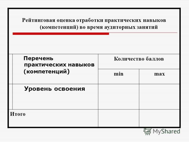 Рейтинговая оценка отработки практических навыков (компетенций) во время аудиторных занятий Перечень практических навыков (компетенций ) Количество баллов minmax Уровень освоения Итого