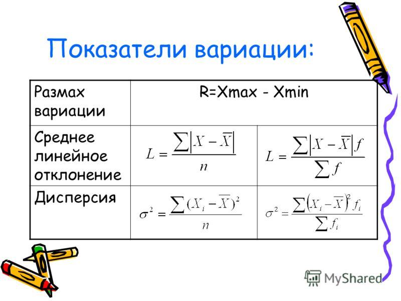 Показатели вариации: Размах вариации R=Xmax - Xmin Среднее линейное отклонение Дисперсия
