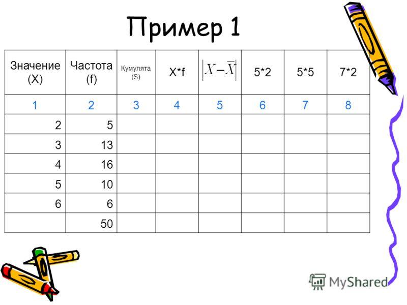 Пример 1 Значение (X) Частота (f) Кумулята (S) X*f5*25*57*2 12345678 25 313 416 510 66 50