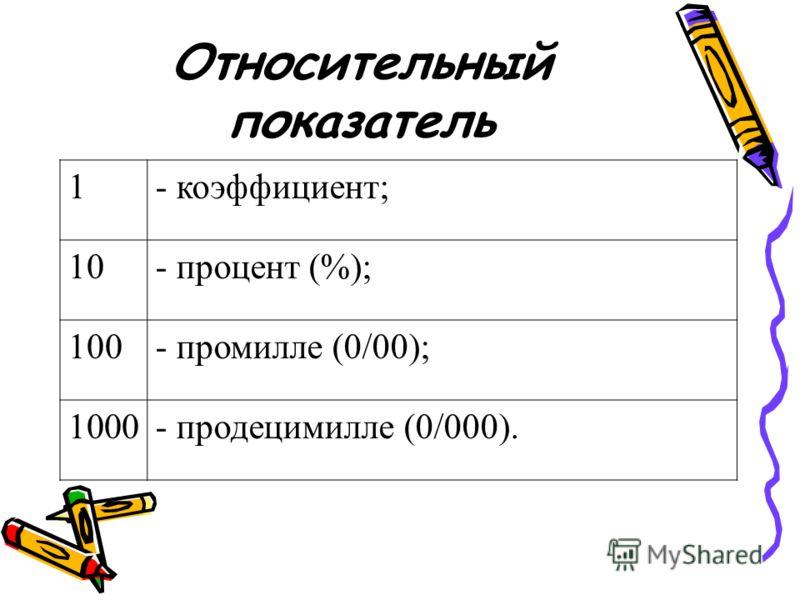 Относительный показатель 1- коэффициент; 10- процент (%); 100- промилле (0/00); 1000- продецимилле (0/000).