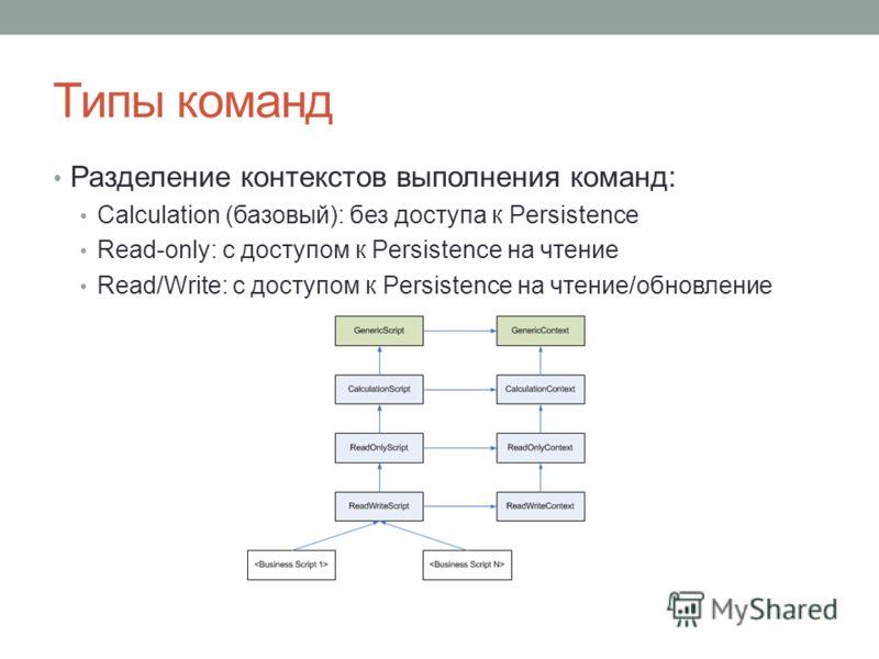Типы команд Разделение контекстов выполнения команд: Calculation (базовый): без доступа к Persistence Read-only: с доступом к Persistence на чтение Read/Write: с доступом к Persistence на чтение/обновление