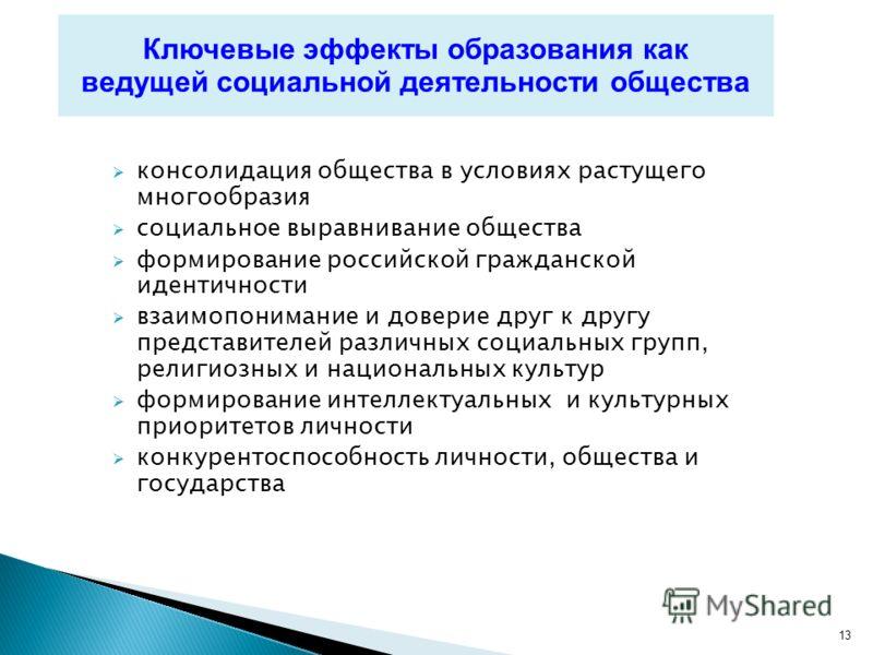13 консолидация общества в условиях растущего многообразия социальное выравнивание общества формирование российской гражданской идентичности взаимопонимание и доверие друг к другу представителей различных социальных групп, религиозных и национальных