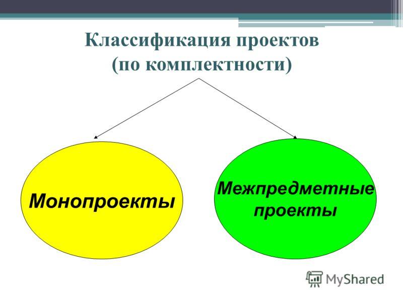 Классификация проектов (по комплектности) Монопроекты Межпредметные проекты