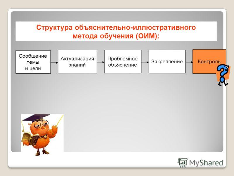 Контроль Сообщение темы и цели Актуализация знаний Проблемное объяснение Закрепление Контроль Структура объяснительно-иллюстративного метода обучения (ОИМ):