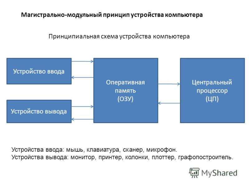 (ЦП) Принципиальная схема