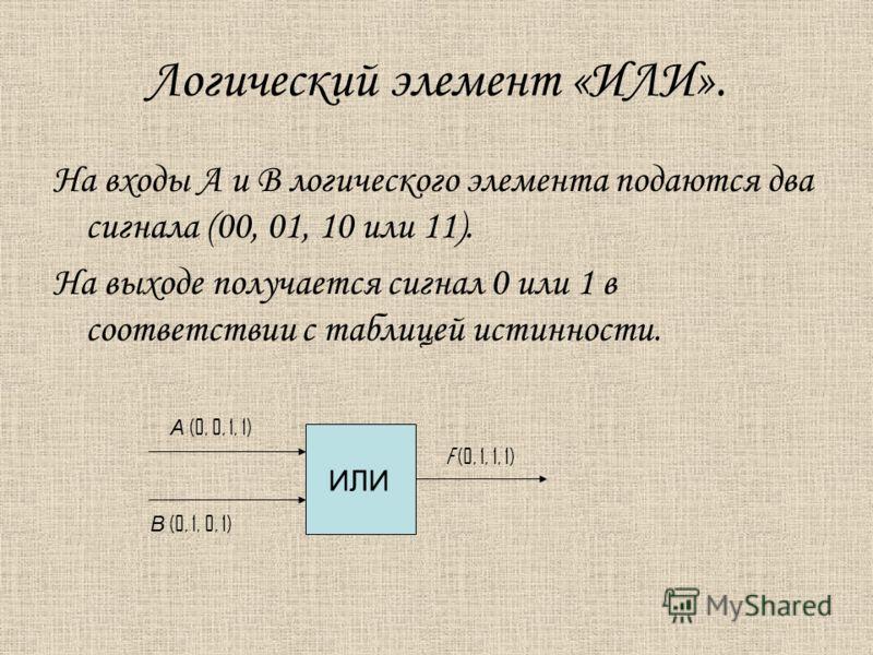 Логический элемент «ИЛИ». На входы А и В логического элемента подаются два сигнала (00, 01, 10 или 11). На выходе получается сигнал 0 или 1 в соответствии с таблицей истинности. А (0, 0, 1, 1) В (0, 1, 0, 1) F (0, 1, 1, 1) ИЛИ