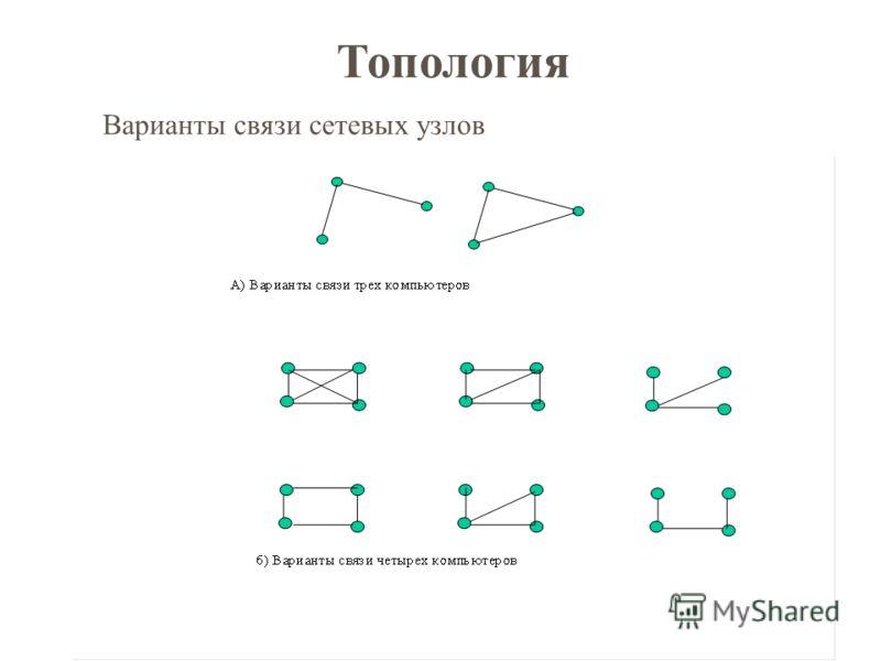 Топология Варианты связи сетевых узлов