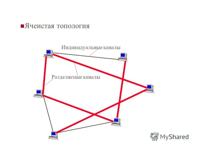 Ячеистая топология Разделяемые каналы Индивидуальные каналы