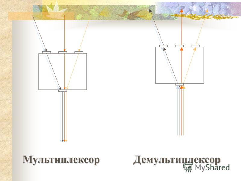 МультиплексорДемультиплексор Мультиплексор Демультиплексор