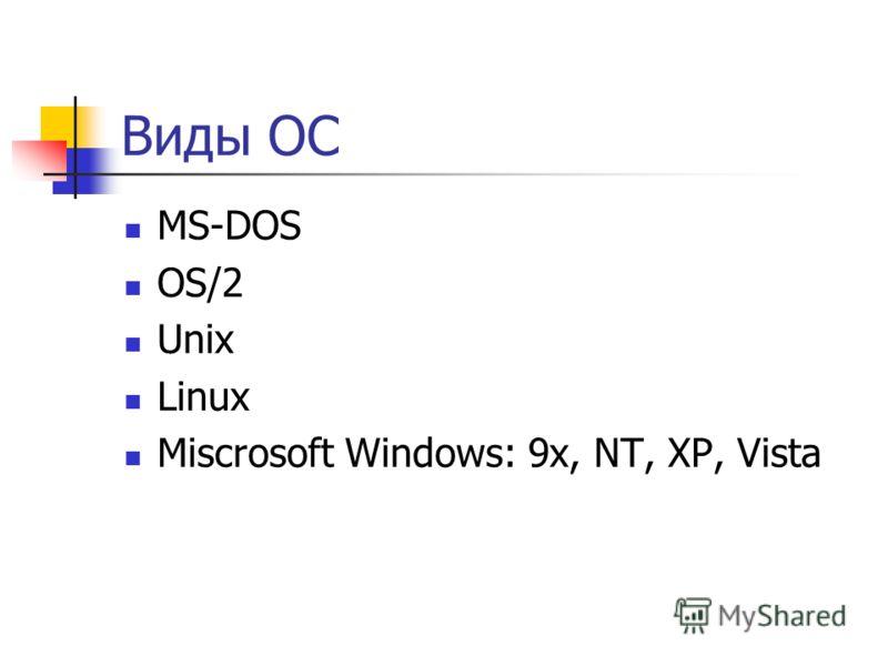 Виды ОС MS-DOS OS/2 Unix Linux Miscrosoft Windows: 9x, NT, XP, Vista