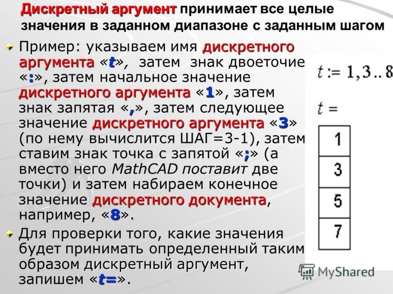 дискретного аргументаt : дискретного аргумента1, дискретного аргумента3 ; дискретного документа 8 Пример: указываем имя дискретного аргумента «t», затем знак двоеточие «:», затем начальное значение дискретного аргумента «1», затем знак запятая «,», з