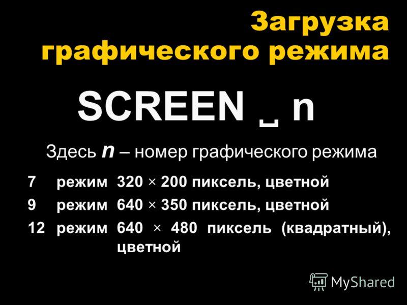 Загрузка графического режима SCREEN n Здесь n – номер графического режима 7режим320 × 200 пиксель, цветной 9режим640 × 350 пиксель, цветной 12режим640 × 480 пиксель (квадратный), цветной