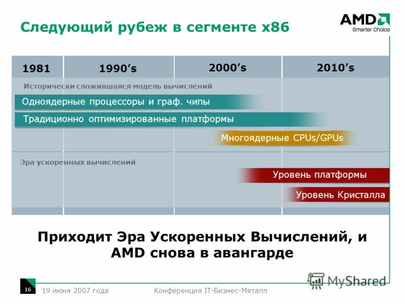 Конференция IT-Бизнес-Металл 16 19 июня 2007 года Следующий рубеж в сегменте x86 2000s2010s 1990s1981 Исторически сложившаяся модель вычислений Эра ускоренных вычислений Приходит Эра Ускоренных Вычислений, и AMD снова в авангарде Уровень Кристалла Ур