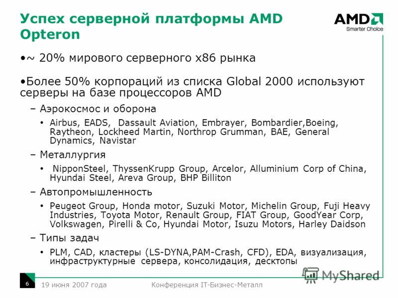 Конференция IT-Бизнес-Металл 6 19 июня 2007 года Успех серверной платформы AMD Opteron ~ 20% мирового серверного х86 рынка Более 50% корпораций из списка Global 2000 используют серверы на базе процессоров AMD –Аэрокосмос и оборона Airbus, EADS, Dassa